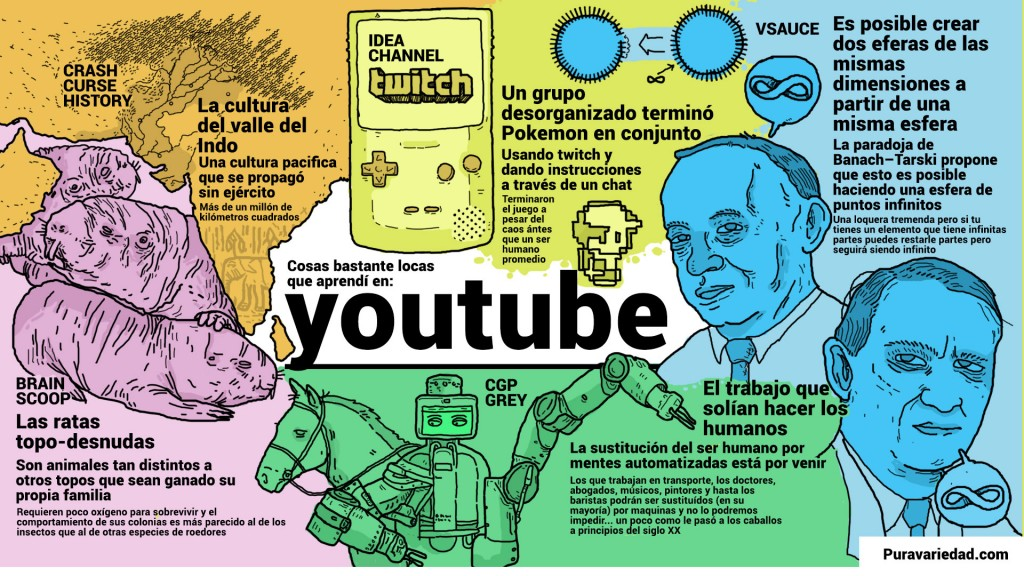 youtubes_learns_1920x1080